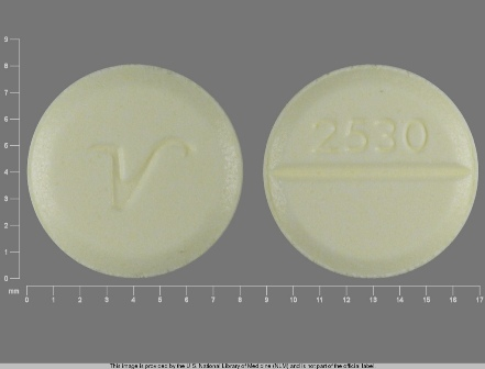 0603-2948 : Clonazepam 0.5 mg Oral Tablet - MedsChat