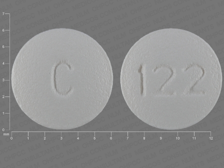 Topiramate 25 Meq/1 Oral Tablet by Cipla USA Inc.