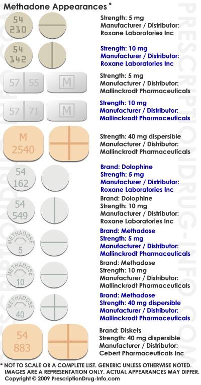Citalopram 10 mg film coated tablets citalopram 20 mg film
